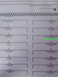 Qualifying Grid